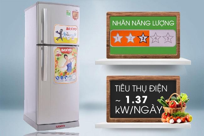 tủ lạnh sanyo tiết kiệm điện